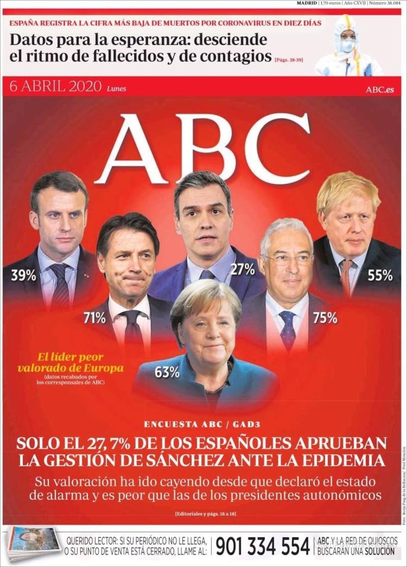 Portada ABC 2020-04-07