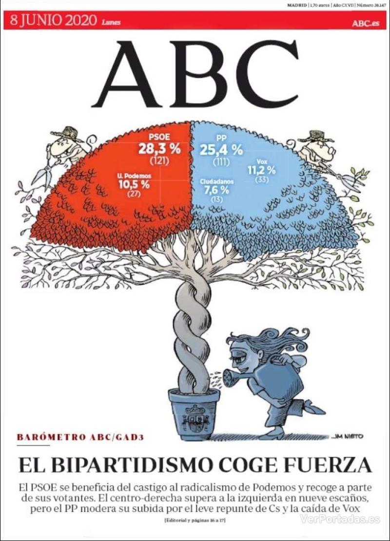 Portada ABC 2020-06-09