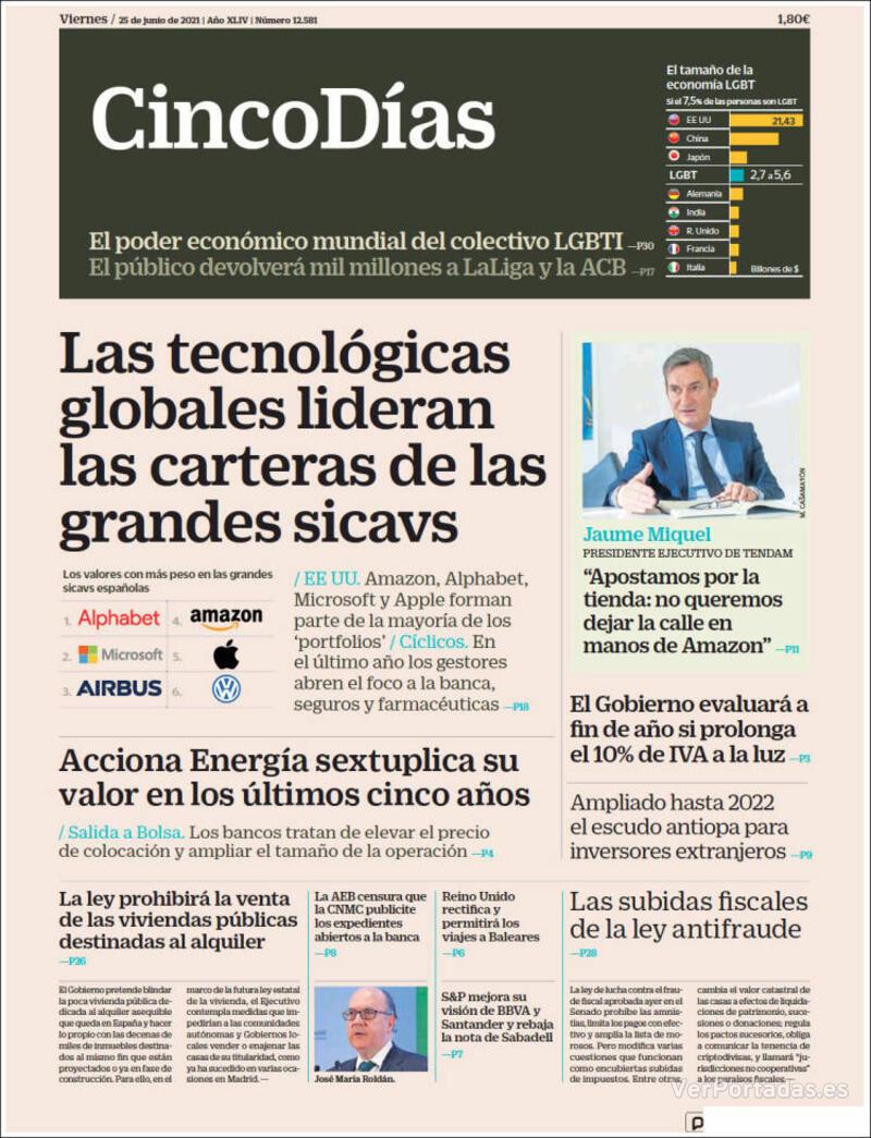 Portada El Economista 2021-06-25