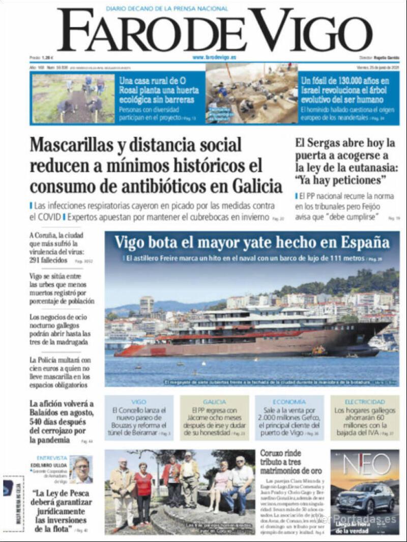 Portada El Diario Vasco 2021-06-25